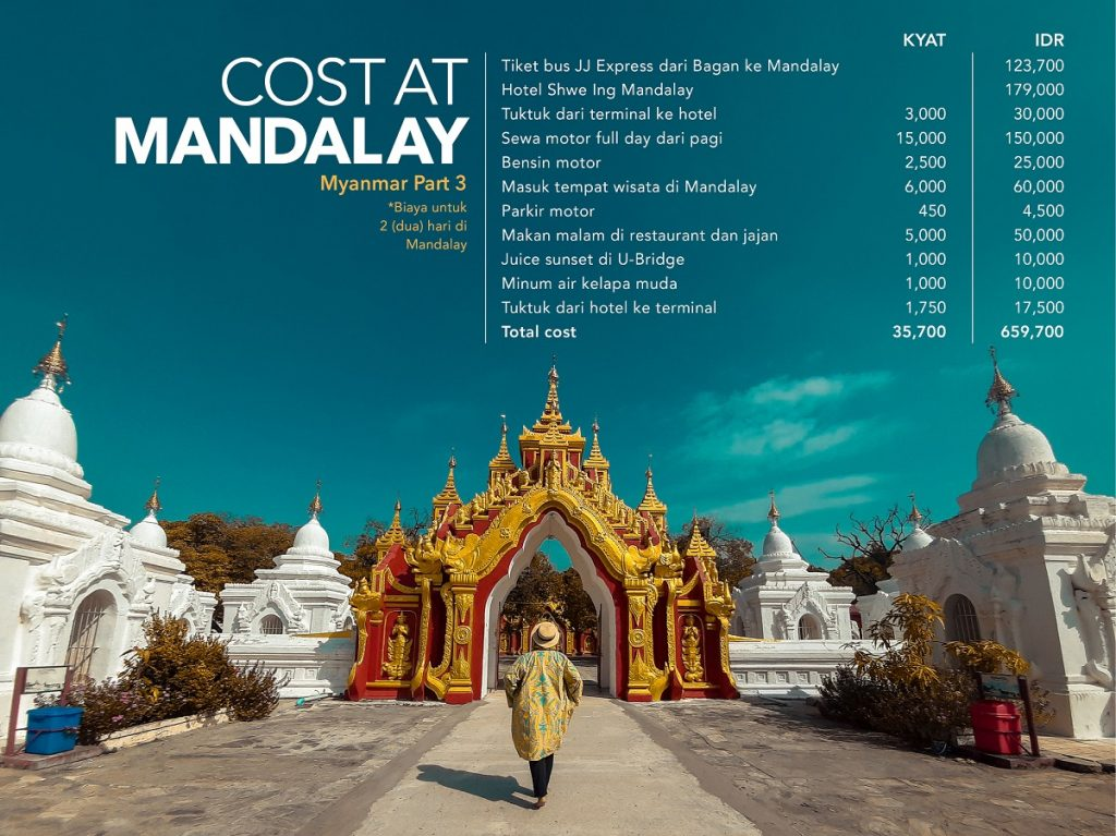 cost in Mandalay